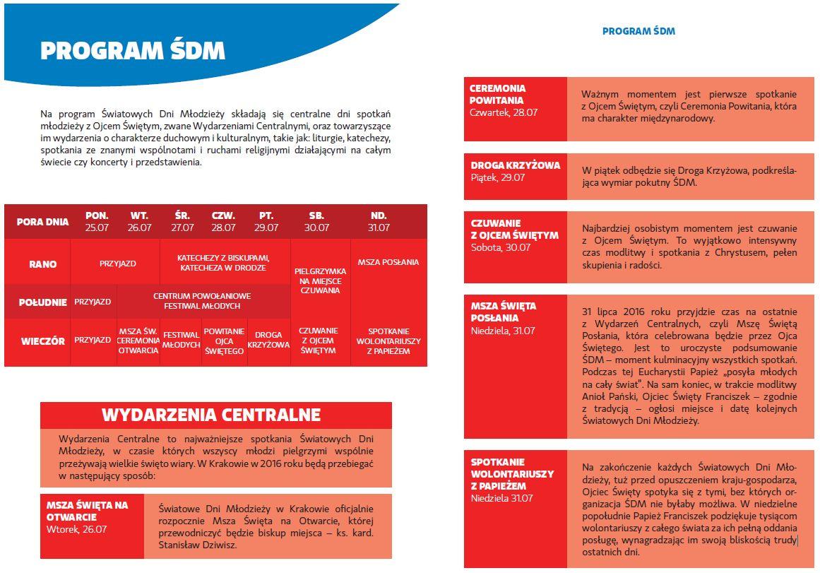 Oglądasz obraz z artykułu: Program ŚDM
